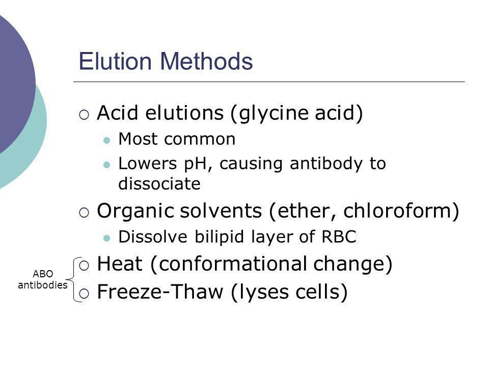 Elution Methods Acid elutions (glycine acid)