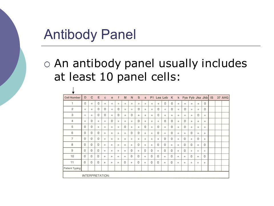 Antibody Panel An antibody panel usually includes at least 10 panel cells: