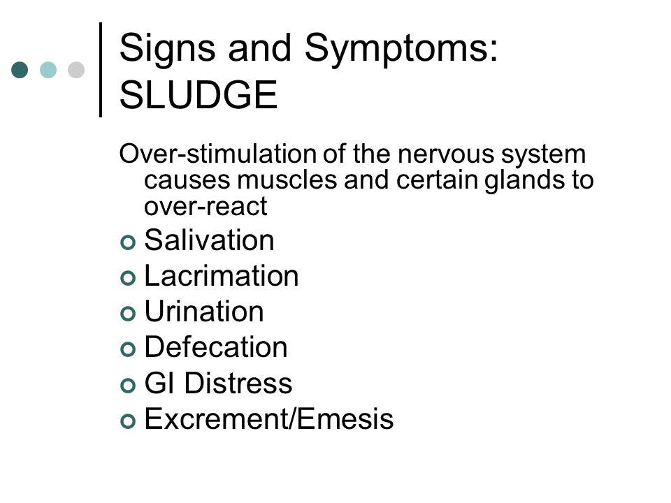 Signs and Symptoms: SLUDGE