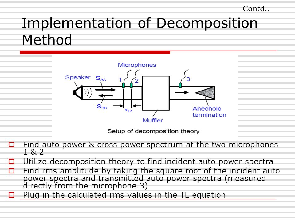Contd.. Implementation of Decomposition Method