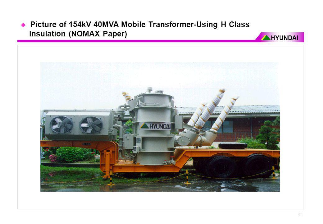 Insulation (NOMAX Paper)
