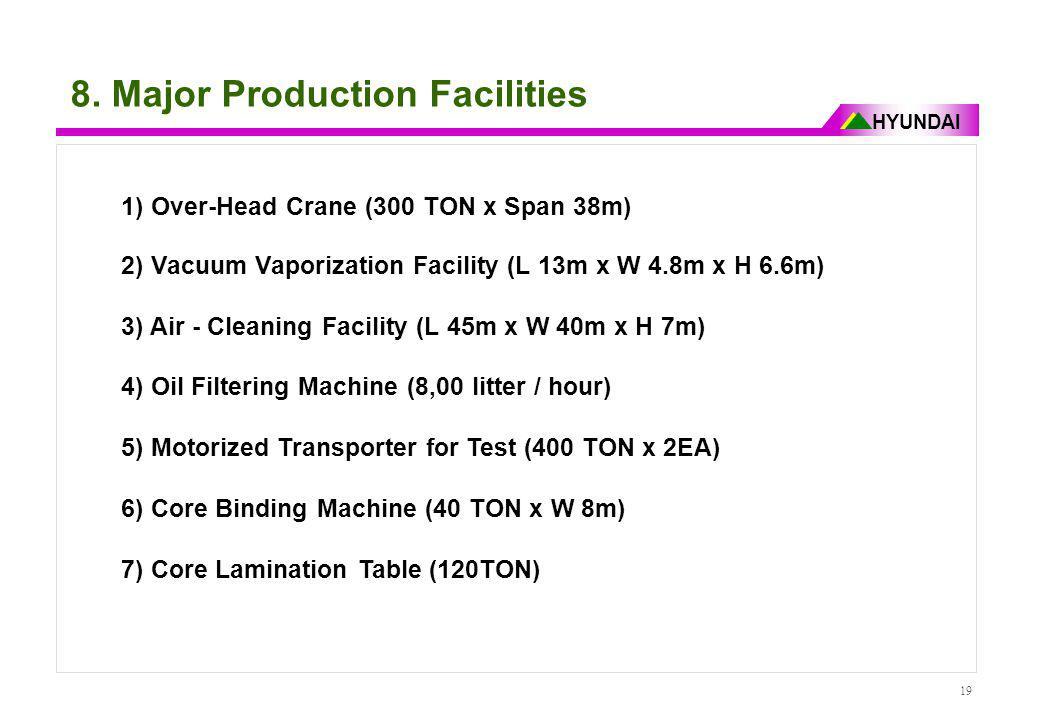 8. Major Production Facilities