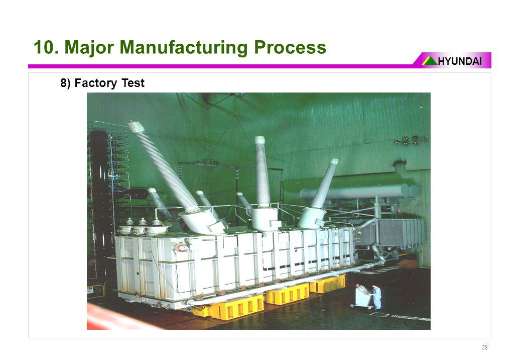 10. Major Manufacturing Process