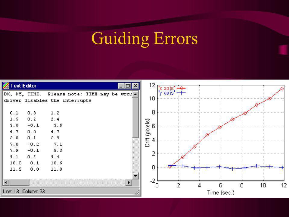 Guiding Errors