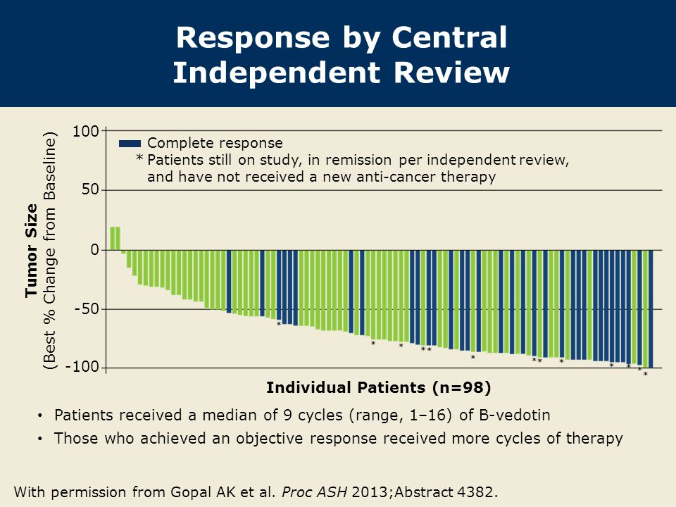 Response by Central Independent Review