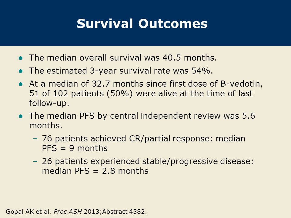 Survival Outcomes The median overall survival was 40.5 months.