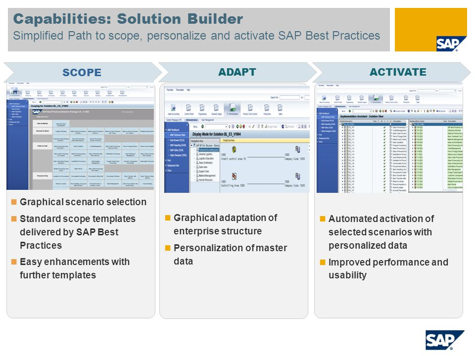 Capabilities: Solution Builder Simplified Path to scope, personalize and activate SAP Best Practices