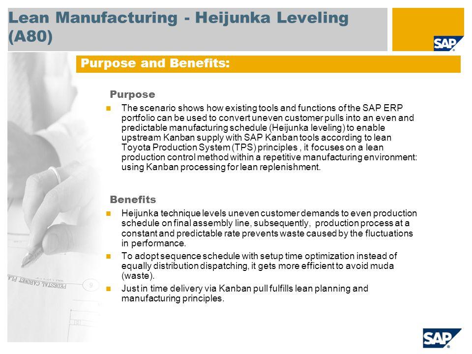Lean Manufacturing - Heijunka Leveling (A80)