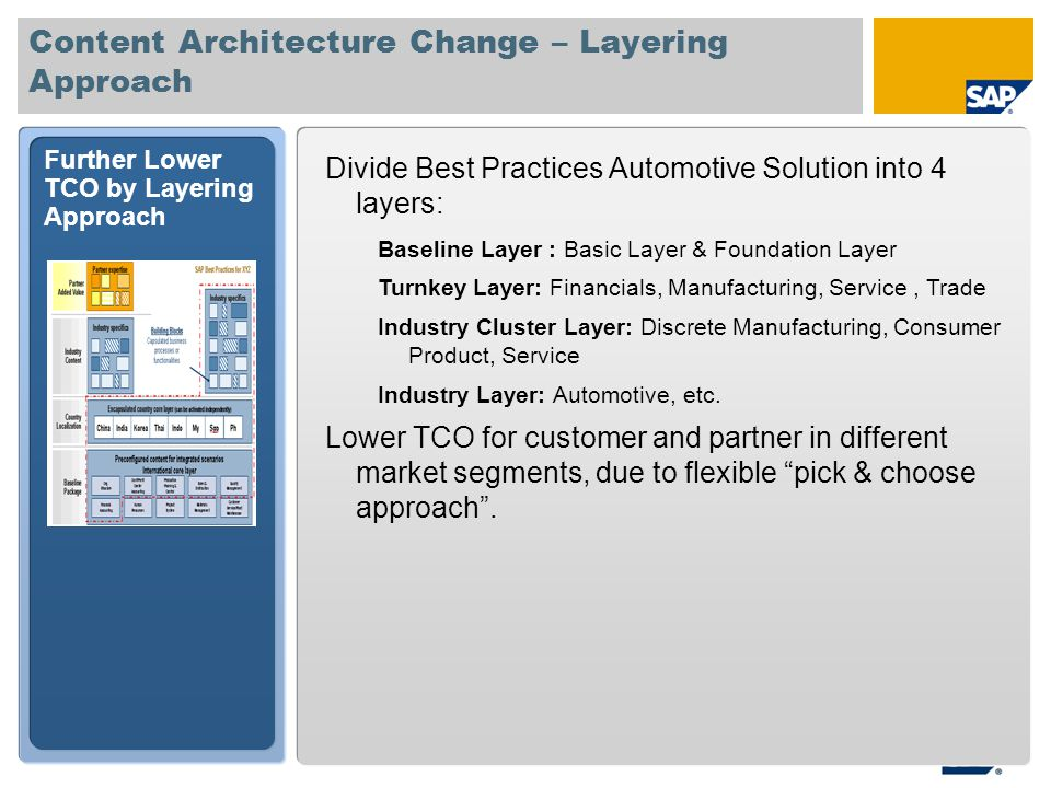 Content Architecture Change – Layering Approach