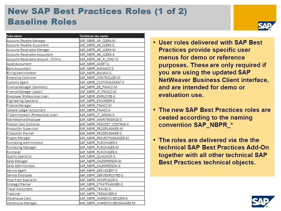 New SAP Best Practices Roles (1 of 2) Baseline Roles