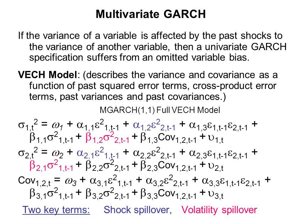 MGARCH(1,1) Full VECH Model