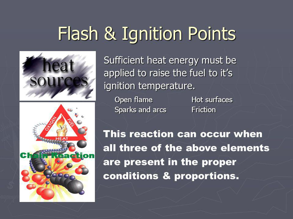 Flash & Ignition Points
