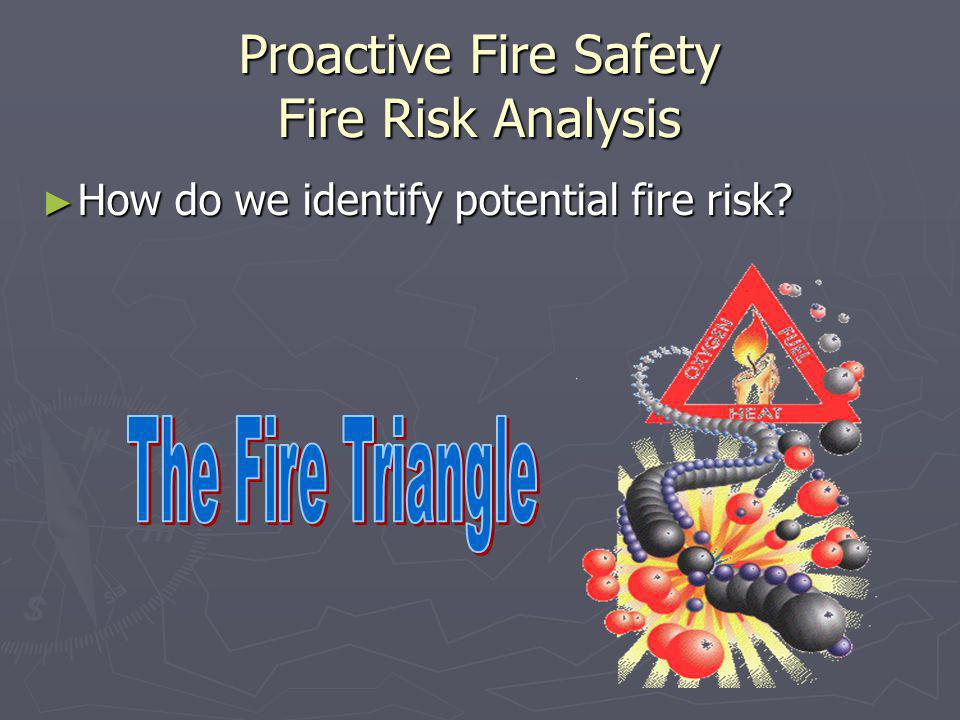 Proactive Fire Safety Fire Risk Analysis