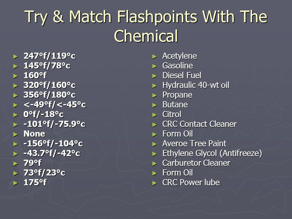 Try & Match Flashpoints With The Chemical