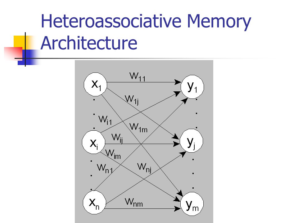 Heteroassociative Memory Architecture