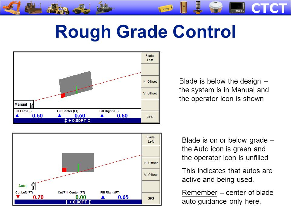 Rough Grade Control Blade is below the design – the system is in Manual and the operator icon is shown.