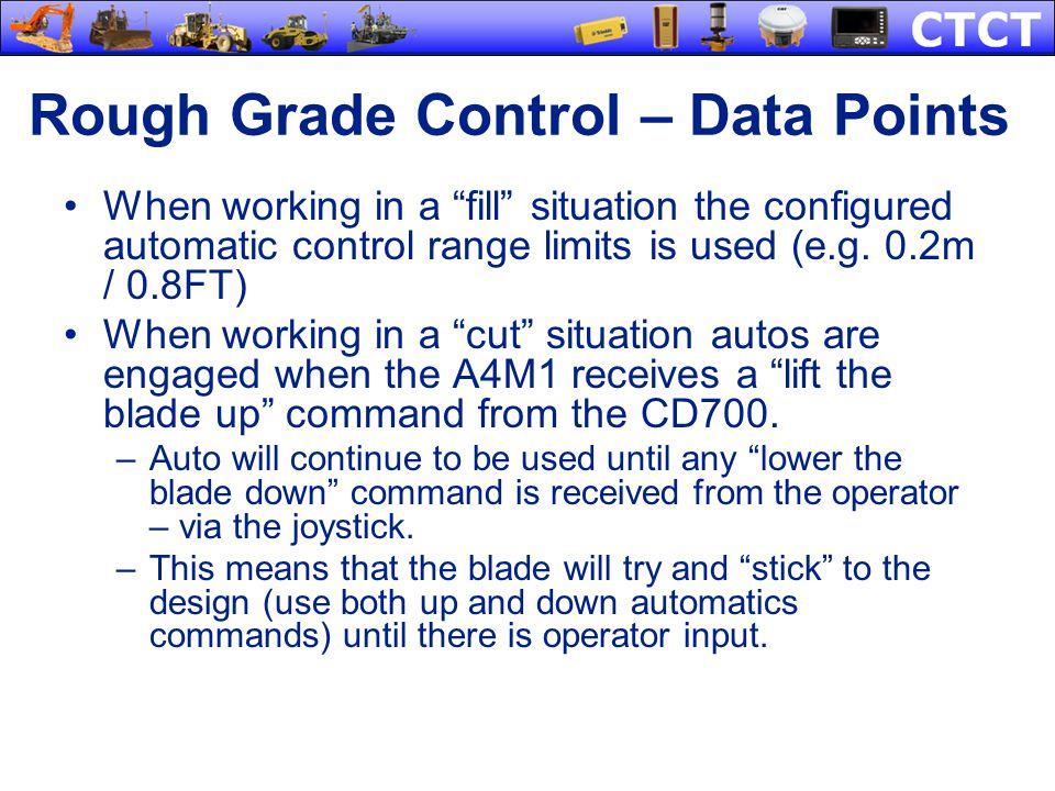 Rough Grade Control – Data Points