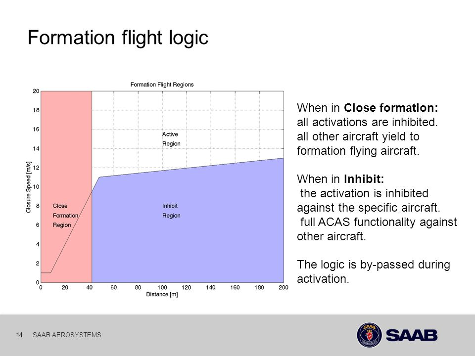 Formation flight logic