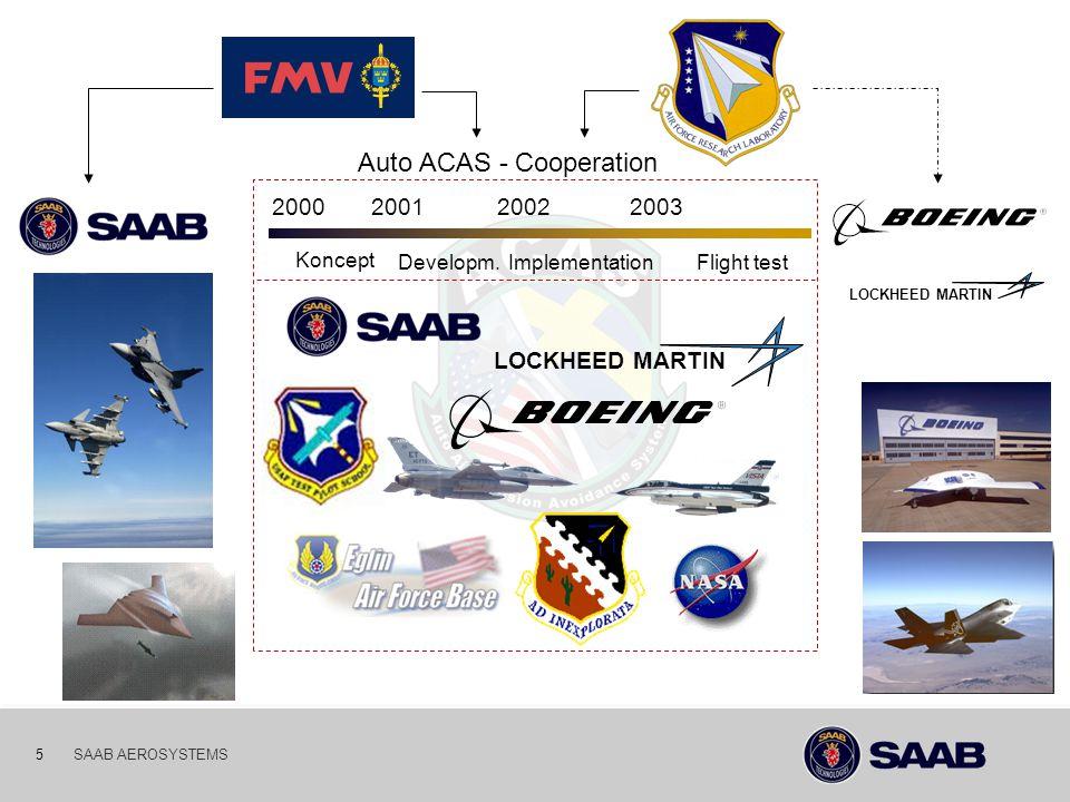 Auto ACAS - Cooperation