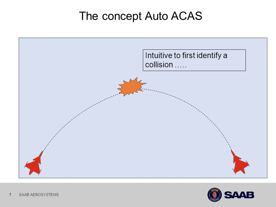 The concept Auto ACAS Intuitive to first identify a collision …..