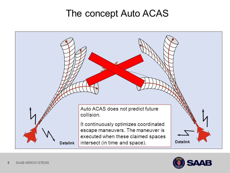 The concept Auto ACAS … and compute coordinated escape maneuvers.