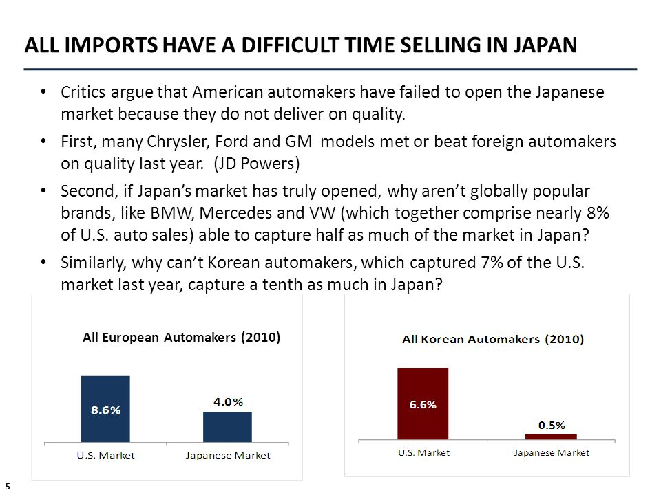 ALL IMPORTS HAVE A DIFFICULT TIME SELLING IN JAPAN