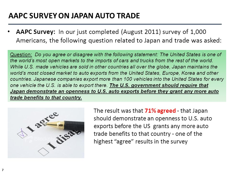 AAPC SURVEY ON JAPAN AUTO TRADE