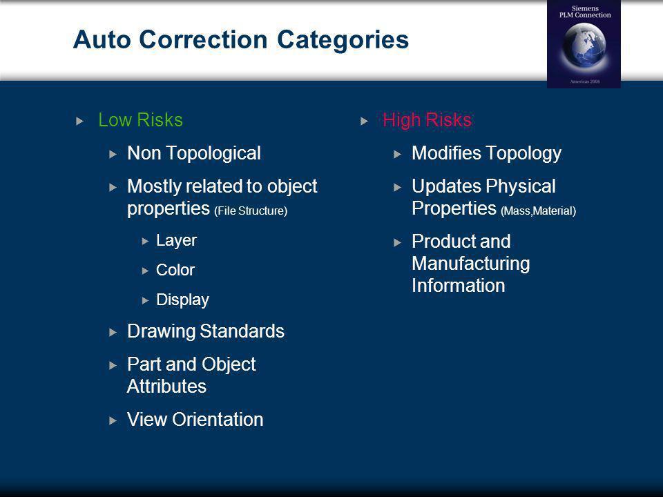 Auto Correction Categories