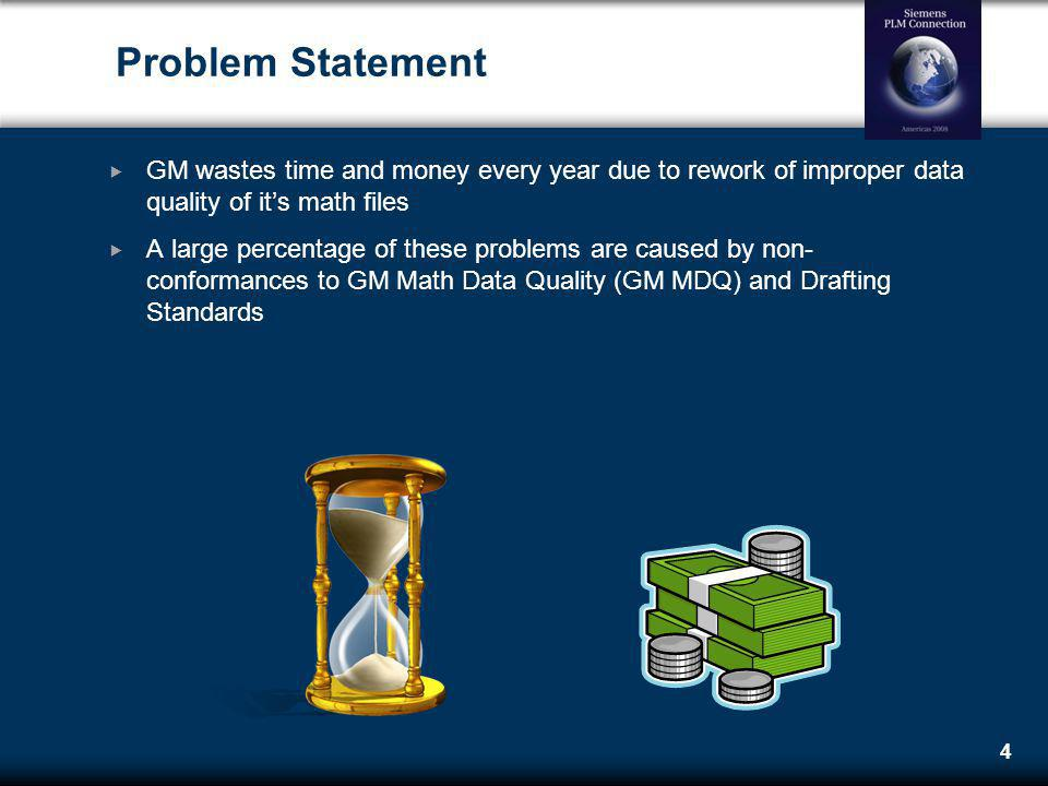 Problem Statement GM wastes time and money every year due to rework of improper data quality of it's math files.