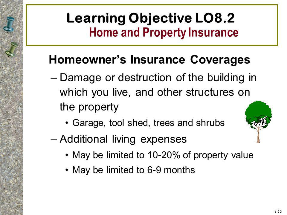 Learning Objective LO8.2 Home and Property Insurance