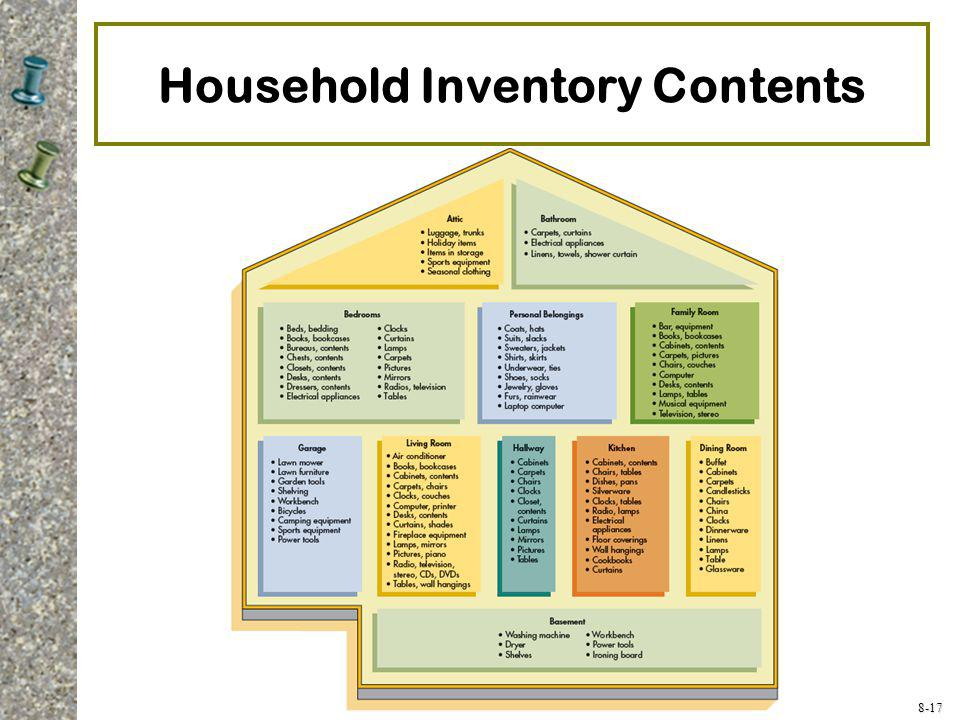 Household Inventory Contents