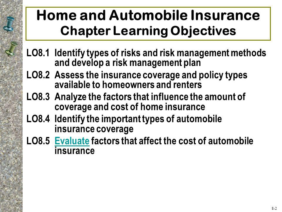 Home and Automobile Insurance Chapter Learning Objectives