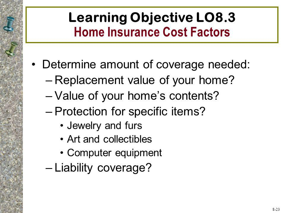 Learning Objective LO8.3 Home Insurance Cost Factors