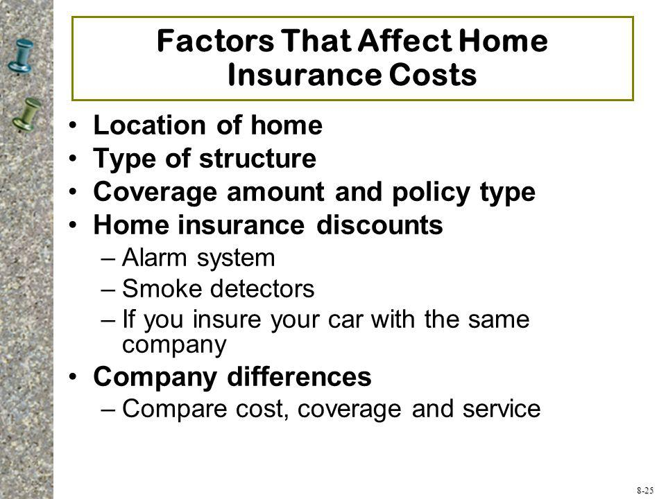 Factors That Affect Home Insurance Costs