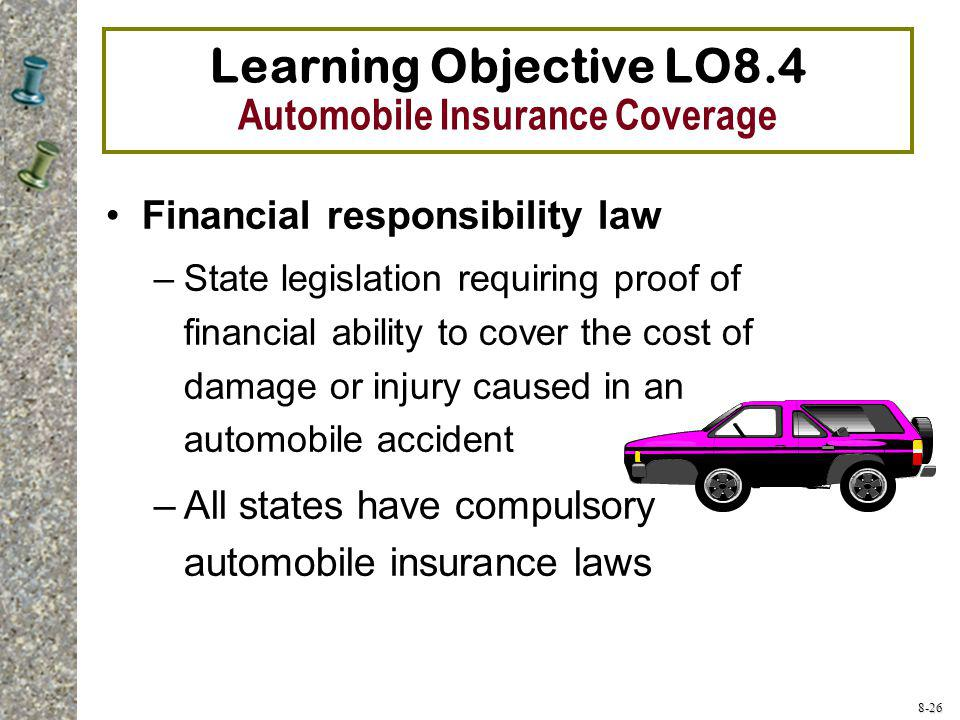 Learning Objective LO8.4 Automobile Insurance Coverage