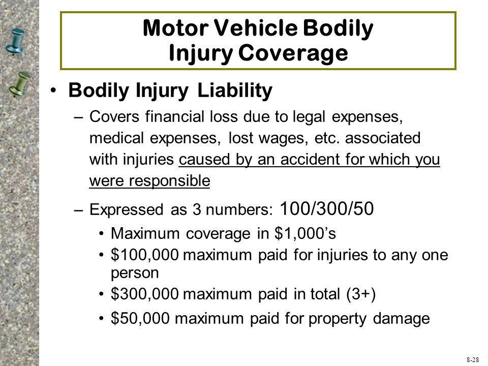 Motor Vehicle Bodily Injury Coverage