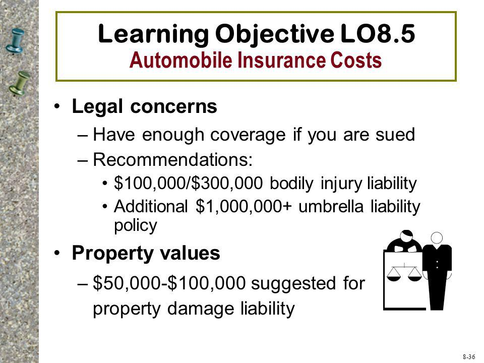 Learning Objective LO8.5 Automobile Insurance Costs
