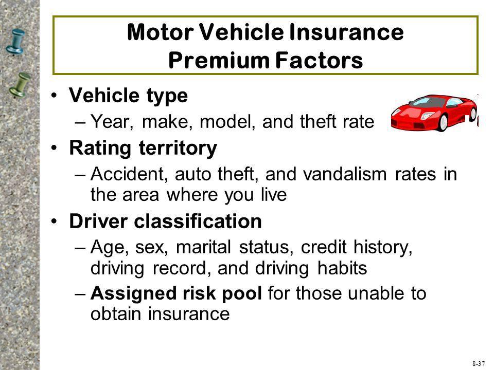Motor Vehicle Insurance Premium Factors