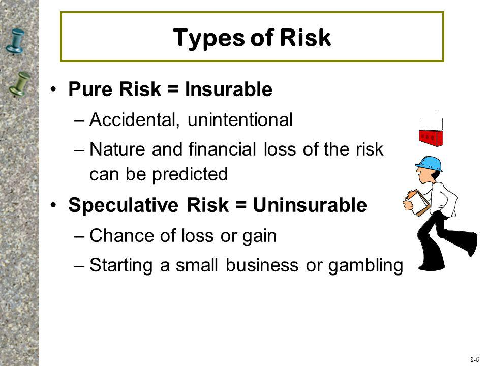 Types of Risk Pure Risk = Insurable Speculative Risk = Uninsurable