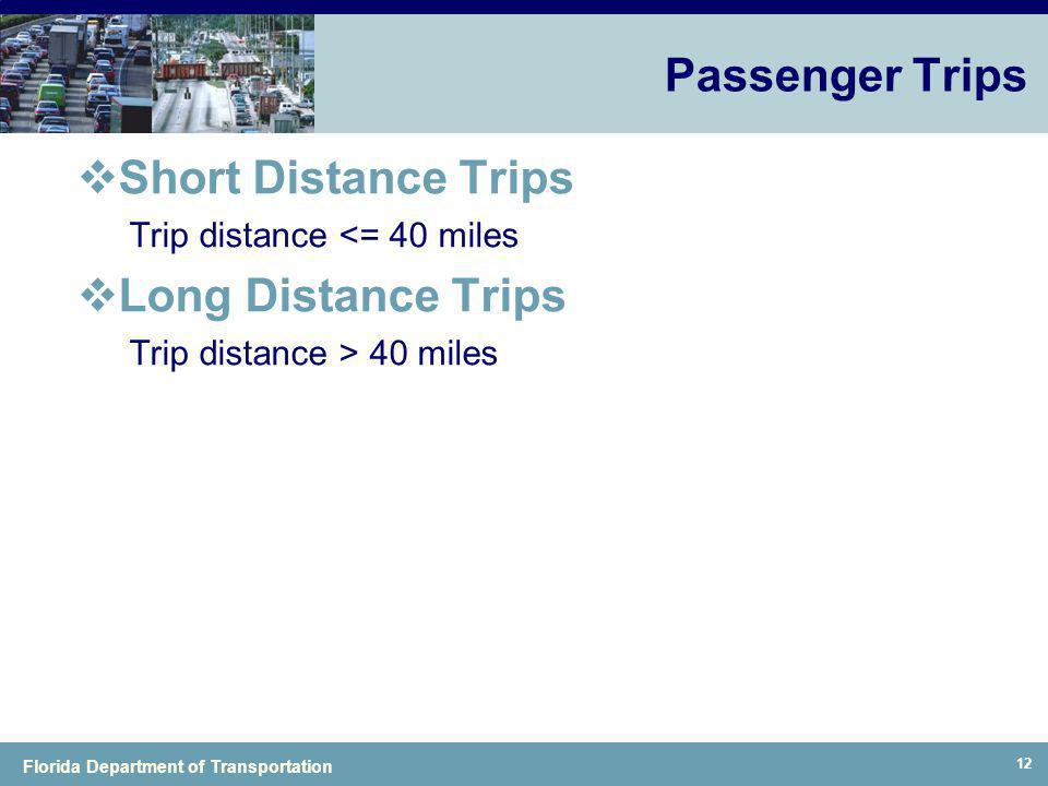 Passenger Trips Short Distance Trips Long Distance Trips