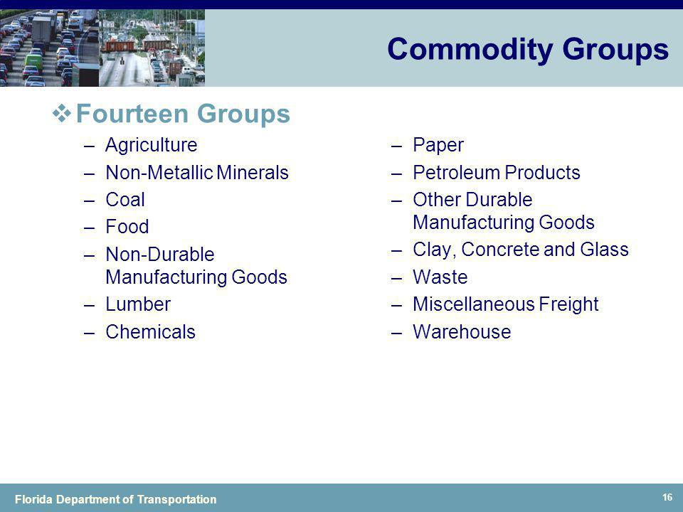 Commodity Groups Fourteen Groups Agriculture Non-Metallic Minerals