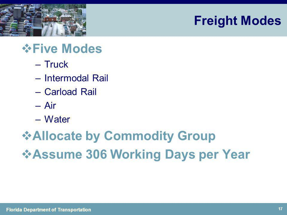 Allocate by Commodity Group Assume 306 Working Days per Year