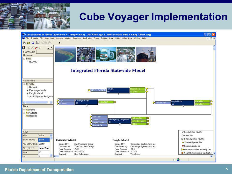 Cube Voyager Implementation