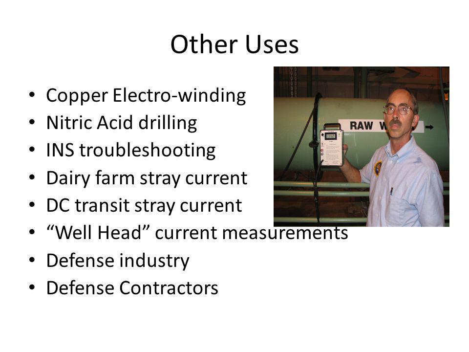 Other Uses Copper Electro-winding Nitric Acid drilling