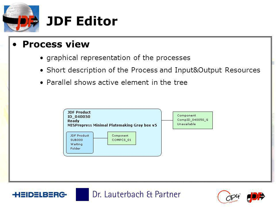 JDF Editor Process view graphical representation of the processes
