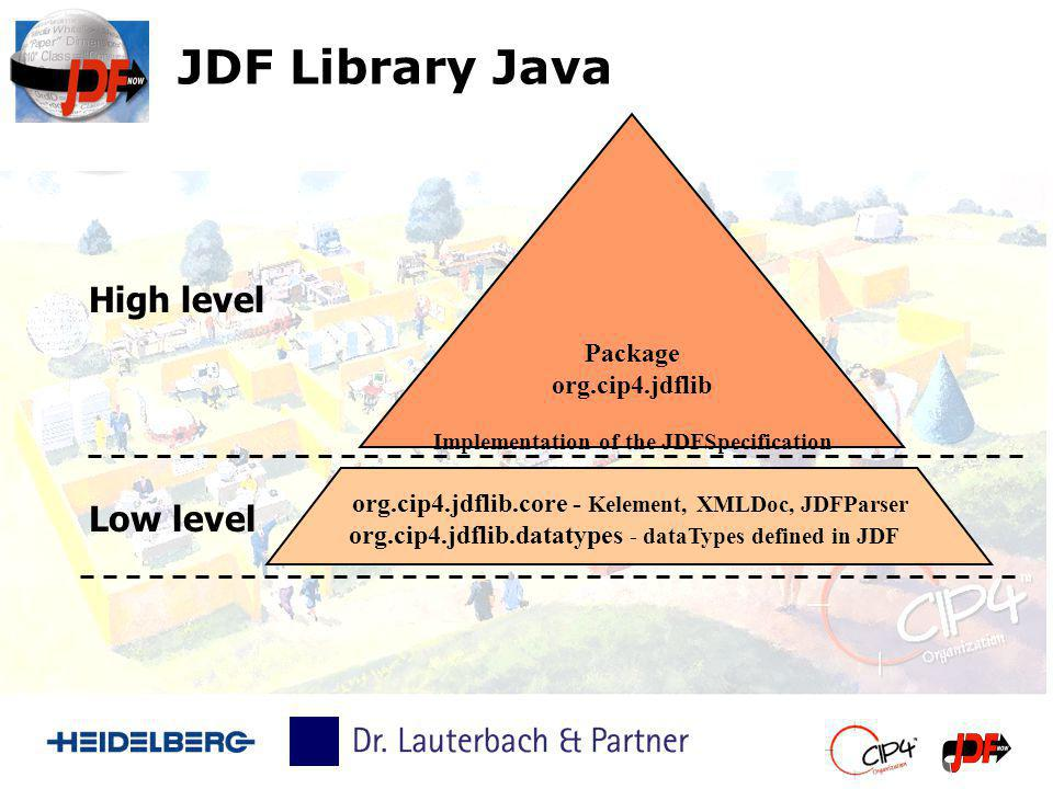 Implementation of the JDFSpecification