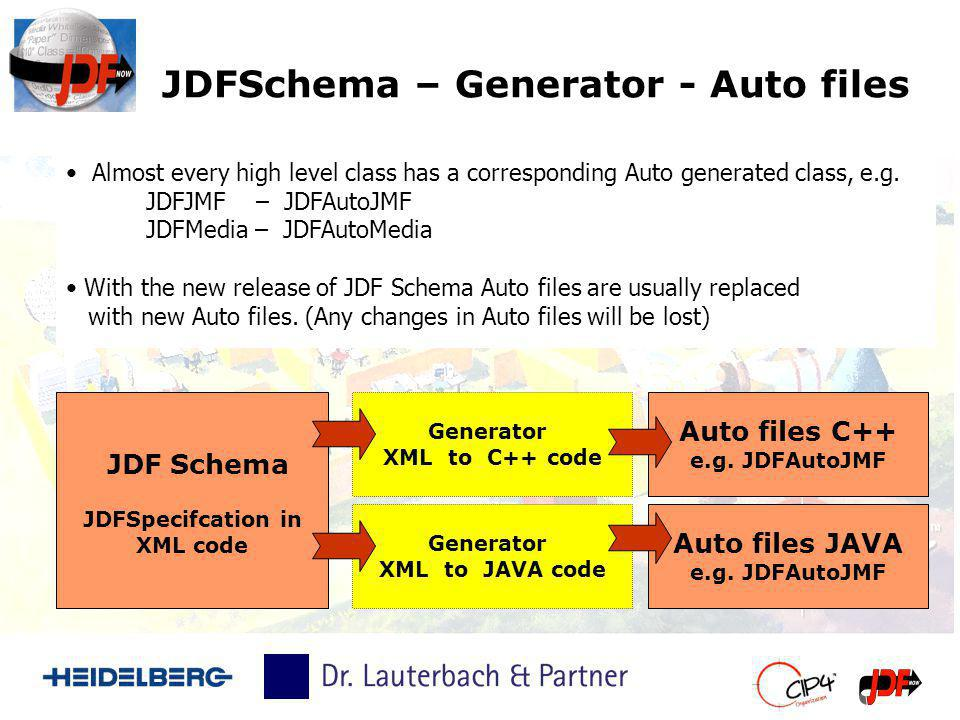 JDFSchema – Generator - Auto files