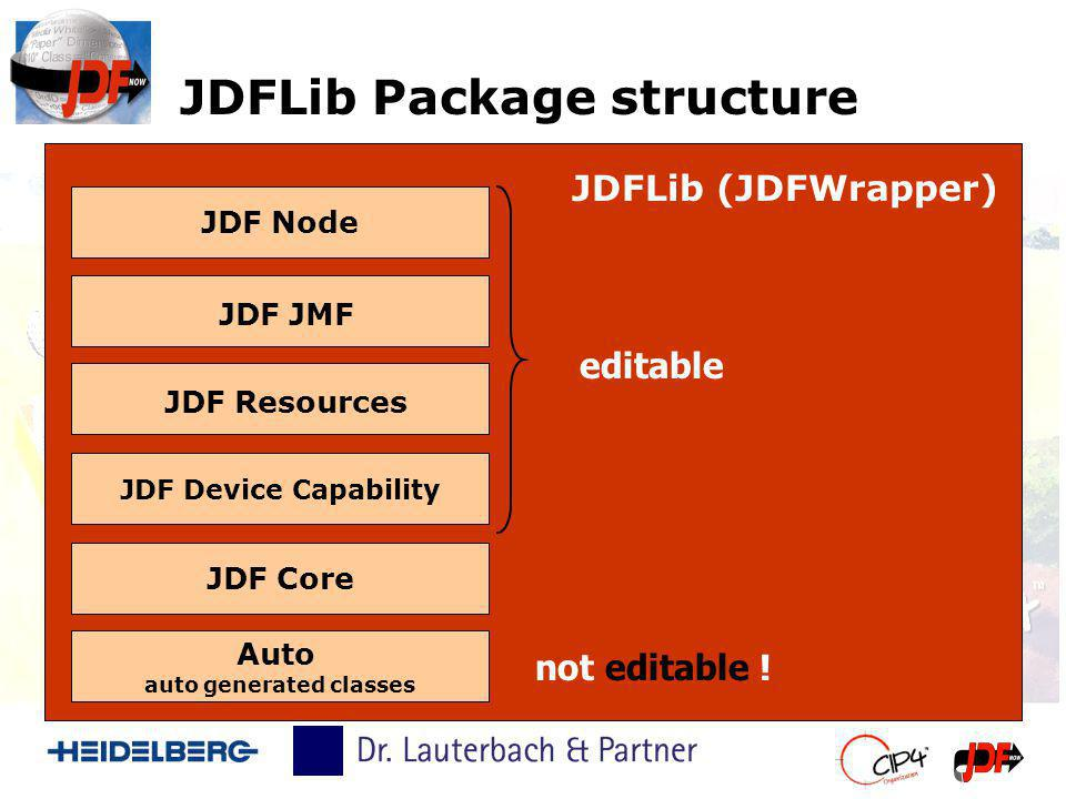 JDFLib Package structure