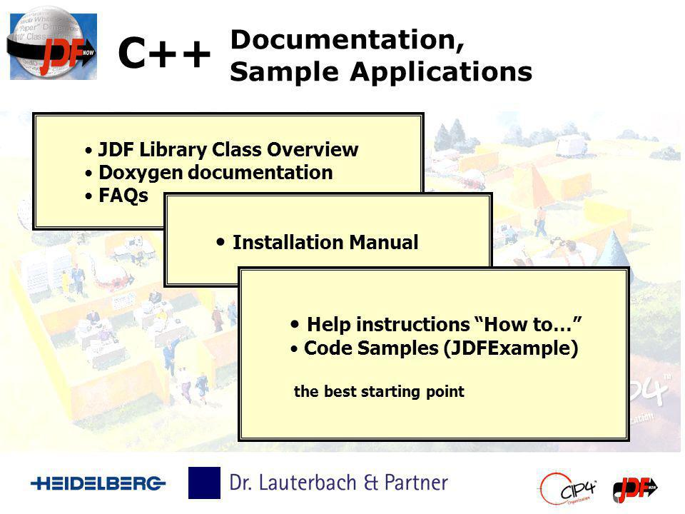 Documentation, Sample Applications