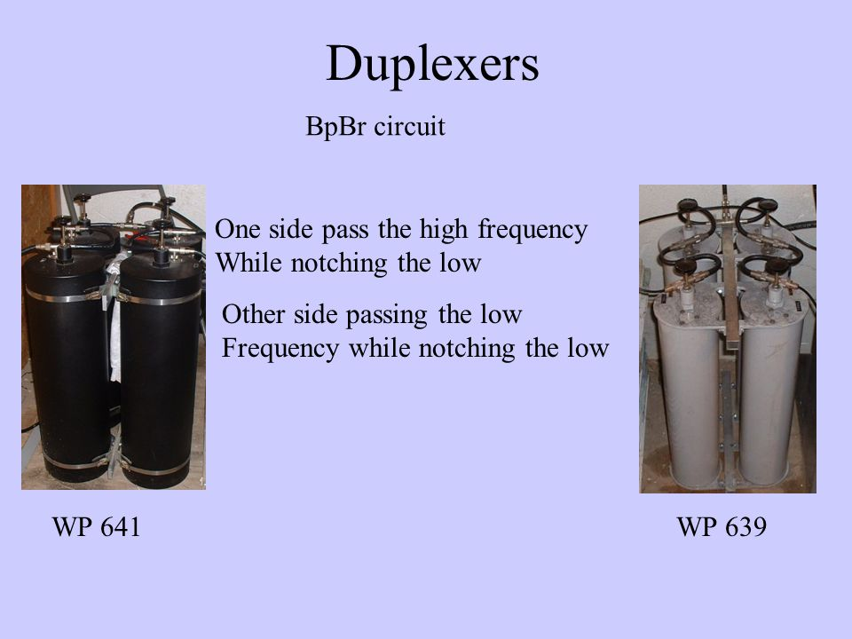 Duplexers BpBr circuit One side pass the high frequency